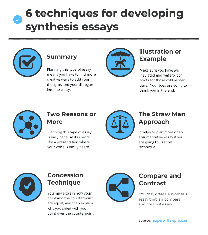 discover how to write an essay outline  paperwritingpro how to write a synthesis essay outline