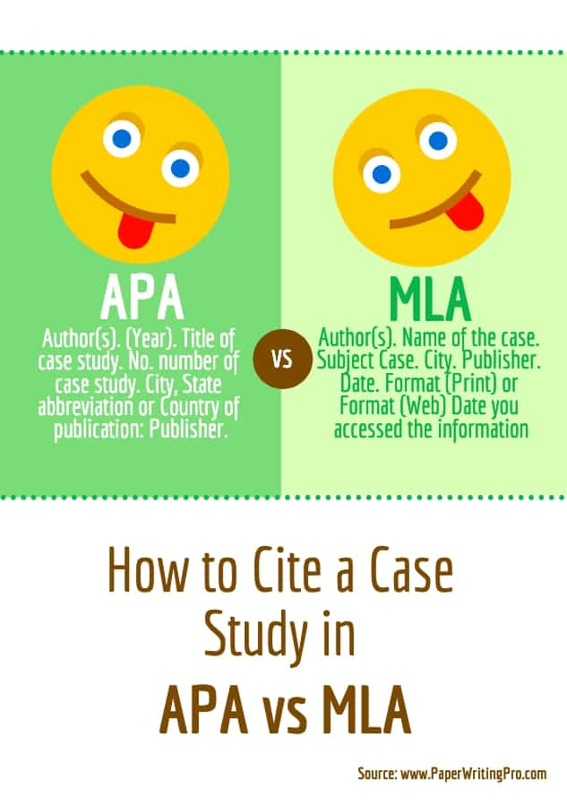 How to Cite a Case Study in APA vs MLA
