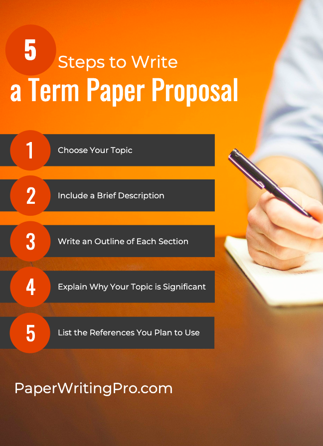 How to Write a Term Paper Proposal